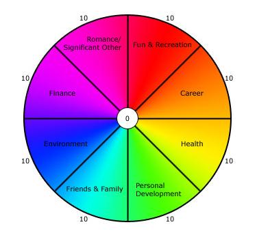 wheel-of-life-1